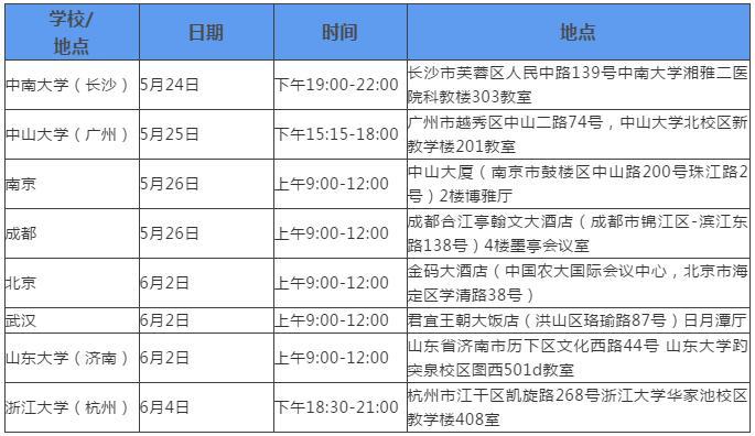 上海交大医学院20年研究生招生宣传会将在各地举办
