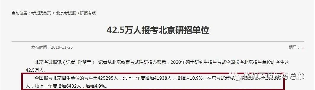考研大省,报考人数近35万人?22考研会更难?!